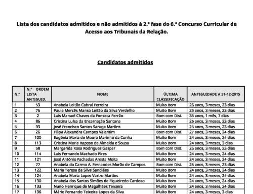 Publicação da Lista de Candidatos admitidos e não admitidos