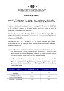 miniatura de DESPACHO 4_2017 – Resultados e competências – Critérios de ponderação