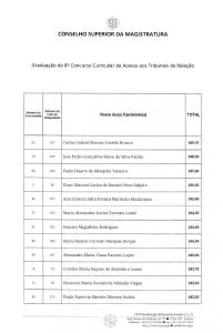 Aviso de Abertura do 8.º Concurso Curricular para os Tribunais da Relação